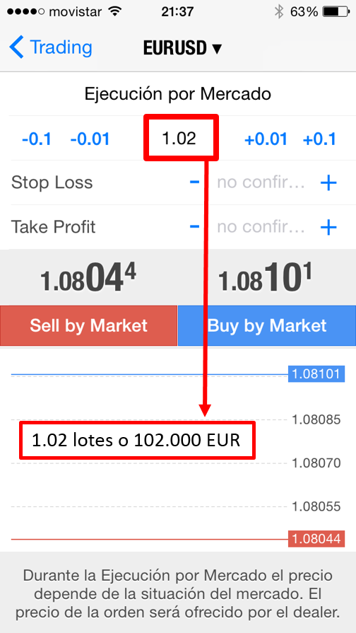 Tradeview forex review