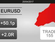 Portada Operación 0155 EURUSD