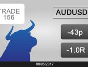 Portada Operación 0156 AUDUSD